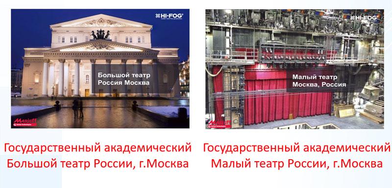 Большой театр и Малый театр